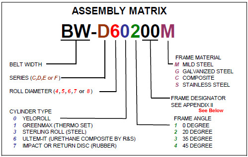 matrix_assembly - Copy